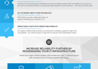 Allied Technology Group Infographic