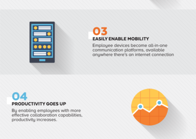 Triware Technologies  Infographic & Video