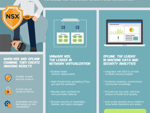 Kinney Group <br> Digital Presence Package