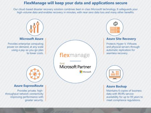 FlexManage<br>Digital Presence Package
