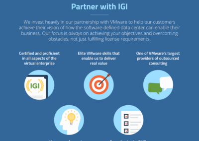 IGI  Digital Presence Package
