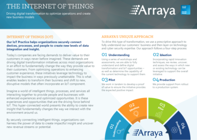 Arraya  Interactive Solution Overview