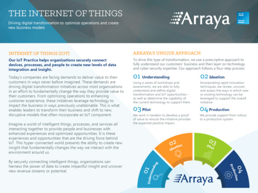 Arraya<br>Interactive Solution Overview