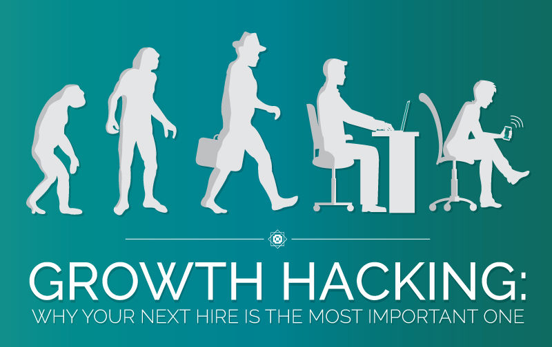 Growth Hacking: Why Your Next Hire is the Most Important One